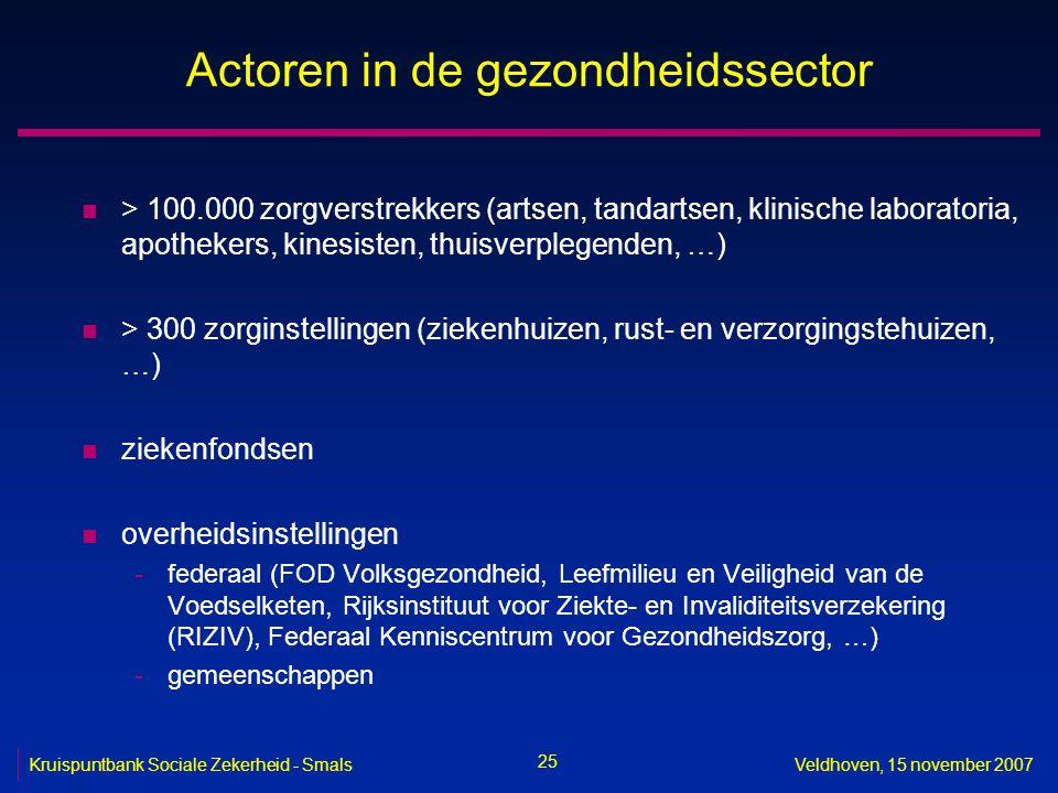25 Kruispuntbank Sociale Zekerheid - SmalsVeldhoven, 15 november 2007 Actoren in de gezondheidssector n > 100.000 zorgverstrekkers (artsen, tandartsen