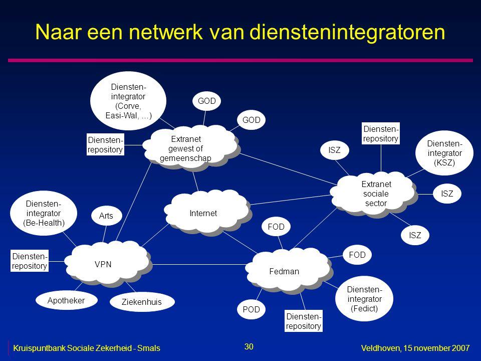 30 Kruispuntbank Sociale Zekerheid - SmalsVeldhoven, 15 november 2007 Naar een netwerk van dienstenintegratoren Internet Extranet gewest of gemeenscha