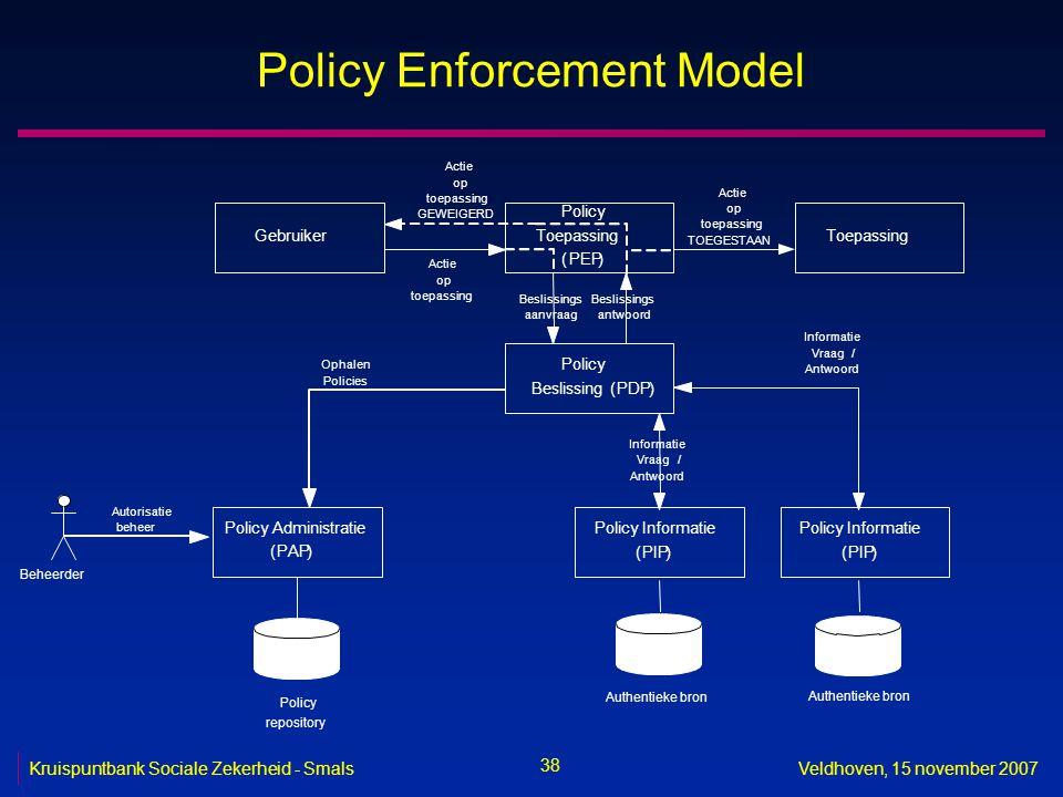 38 Kruispuntbank Sociale Zekerheid - SmalsVeldhoven, 15 november 2007 Policy Enforcement Model Gebruiker Policy Toepassing (PEP) Toepassing Policy Bes