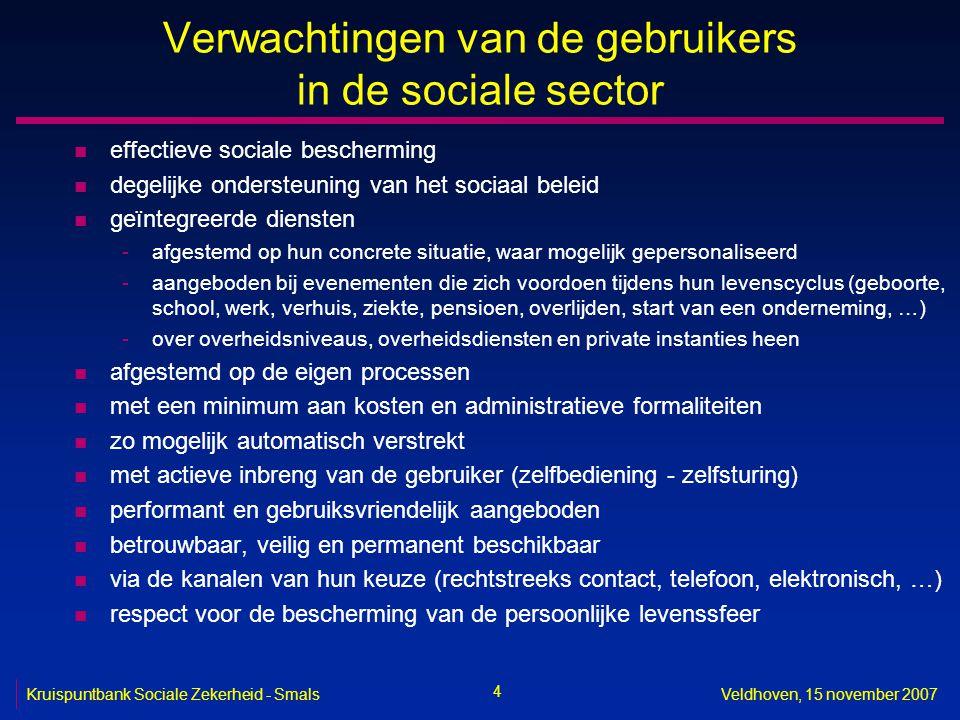 5 Kruispuntbank Sociale Zekerheid - SmalsVeldhoven, 15 november 2007 Verwachtingen van de gebruikers in de gezondheidszorgsector n optimale kwaliteit van de gezondheidszorg n optimale veiligheid van de patiënt n degelijke ondersteuning van het gezondheidszorgbeleid n geïntegreerde diensten -multidisciplinair -holistisch -continu -over zorginstellingen en zorgverstrekkers heen n met een minimum aan kosten en administratieve formaliteiten n met actieve inbreng van de gebruiker (zelfbediening - zelfsturing) n performant en gebruiksvriendelijk aangeboden n betrouwbaar, veilig en permanent beschikbaar n via de kanalen van hun keuze (rechtstreeks contact, telefoon, elektronisch, …) n respect voor de bescherming van de persoonlijke levenssfeer