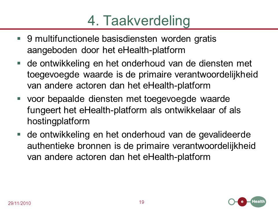 19 29/11/2010 4. Taakverdeling  9 multifunctionele basisdiensten worden gratis aangeboden door het eHealth-platform  de ontwikkeling en het onderhou