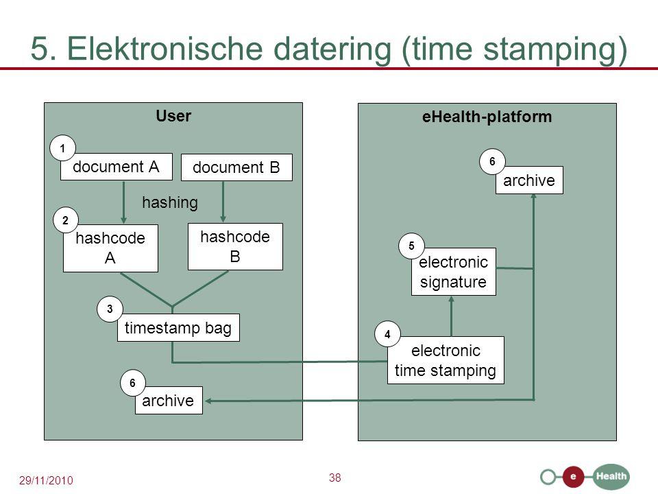 38 29/11/2010 5. Elektronische datering (time stamping) User document A 1 hashcode A eHealth-platform 2 hashing document B hashcode B timestamp bag 3