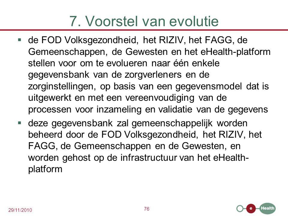 76 29/11/2010 7. Voorstel van evolutie  de FOD Volksgezondheid, het RIZIV, het FAGG, de Gemeenschappen, de Gewesten en het eHealth-platform stellen v