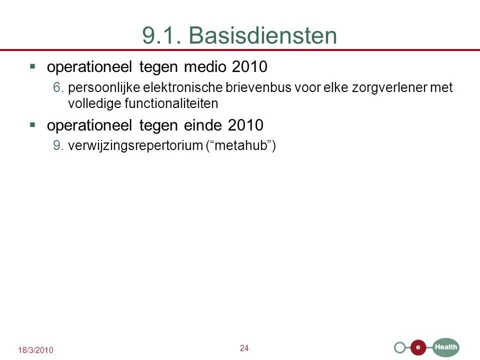 24 18/3/2010 9.1. Basisdiensten  operationeel tegen medio 2010 6.persoonlijke elektronische brievenbus voor elke zorgverlener met volledige functiona