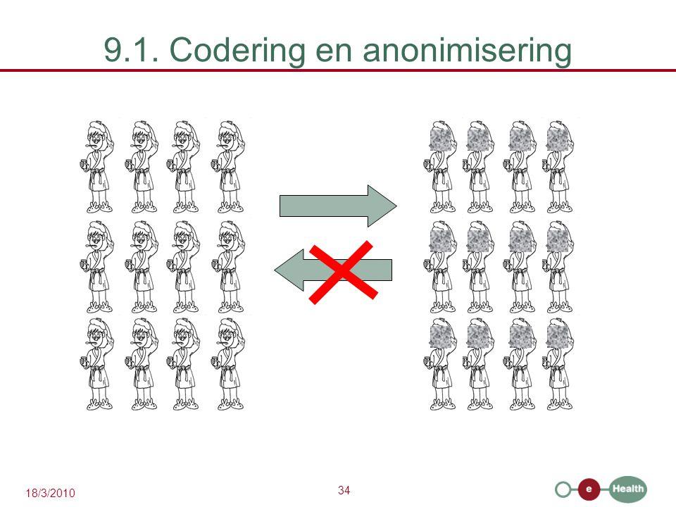 34 18/3/2010 9.1. Codering en anonimisering