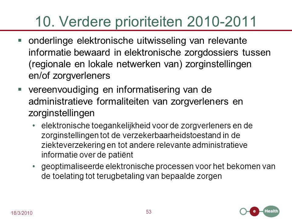 53 18/3/2010 10. Verdere prioriteiten 2010-2011  onderlinge elektronische uitwisseling van relevante informatie bewaard in elektronische zorgdossiers