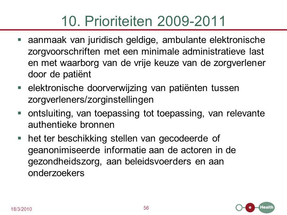 56 18/3/2010 10. Prioriteiten 2009-2011  aanmaak van juridisch geldige, ambulante elektronische zorgvoorschriften met een minimale administratieve la