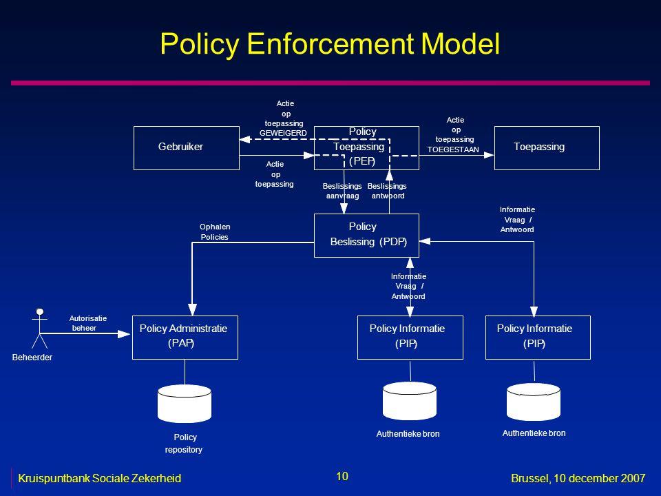 10 Kruispuntbank Sociale ZekerheidBrussel, 10 december 2007 Policy Enforcement Model Gebruiker Policy Toepassing (PEP) Toepassing Policy Beslissing(PDP) Actie op toepassing Beslissings aanvraag Beslissings antwoord Actie op toepassing TOEGESTAAN Policy Informatie (PIP) Informatie Vraag/ Antwoord Policy Administratie (PAP) Ophalen Policies Authentieke bron Policy Informatie (PIP) Informatie Vraag/ Antwoord Policy repository Actie op toepassing GEWEIGERD Beheerder Autorisatie beheer Authentieke bron
