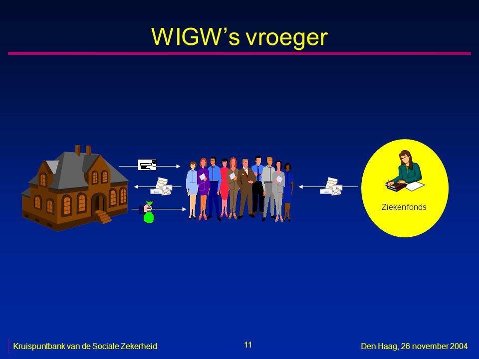 11 Kruispuntbank van de Sociale ZekerheidDen Haag, 26 november 2004 WIGW's vroeger Ziekenfonds