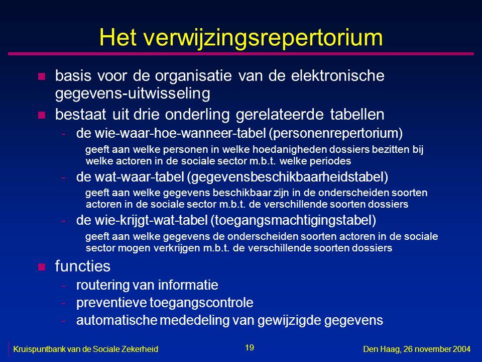 19 Kruispuntbank van de Sociale ZekerheidDen Haag, 26 november 2004 Het verwijzingsrepertorium n basis voor de organisatie van de elektronische gegeve