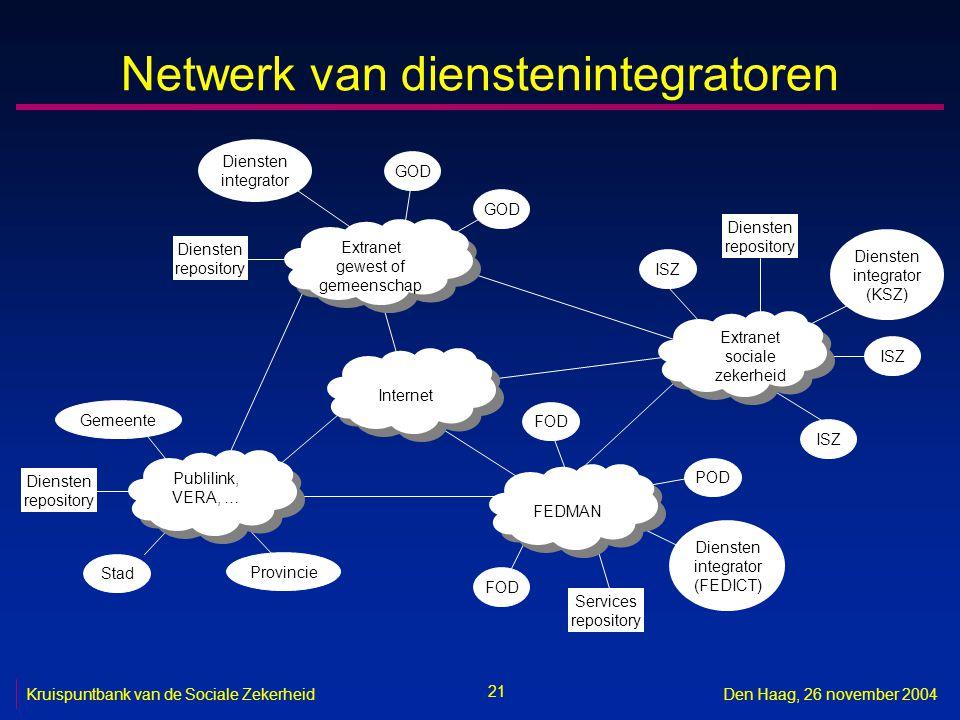 21 Kruispuntbank van de Sociale ZekerheidDen Haag, 26 november 2004 Netwerk van dienstenintegratoren Internet Extranet gewest of gemeenschap Extranet