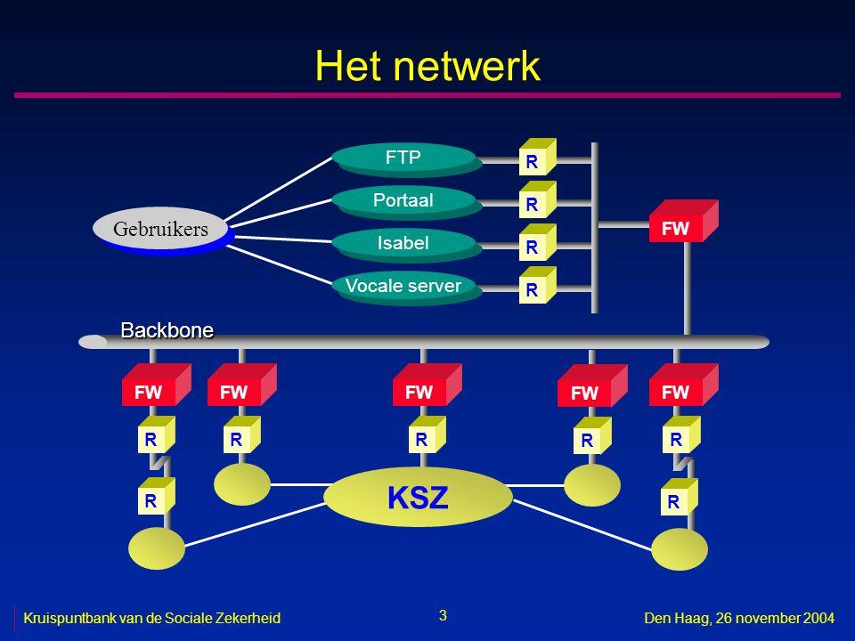3 Kruispuntbank van de Sociale ZekerheidDen Haag, 26 november 2004 Het netwerk R FW R Gebruikers FW RRR FTP R Portaal R Isabel Vocale server FW RR Backbone R R KSZ