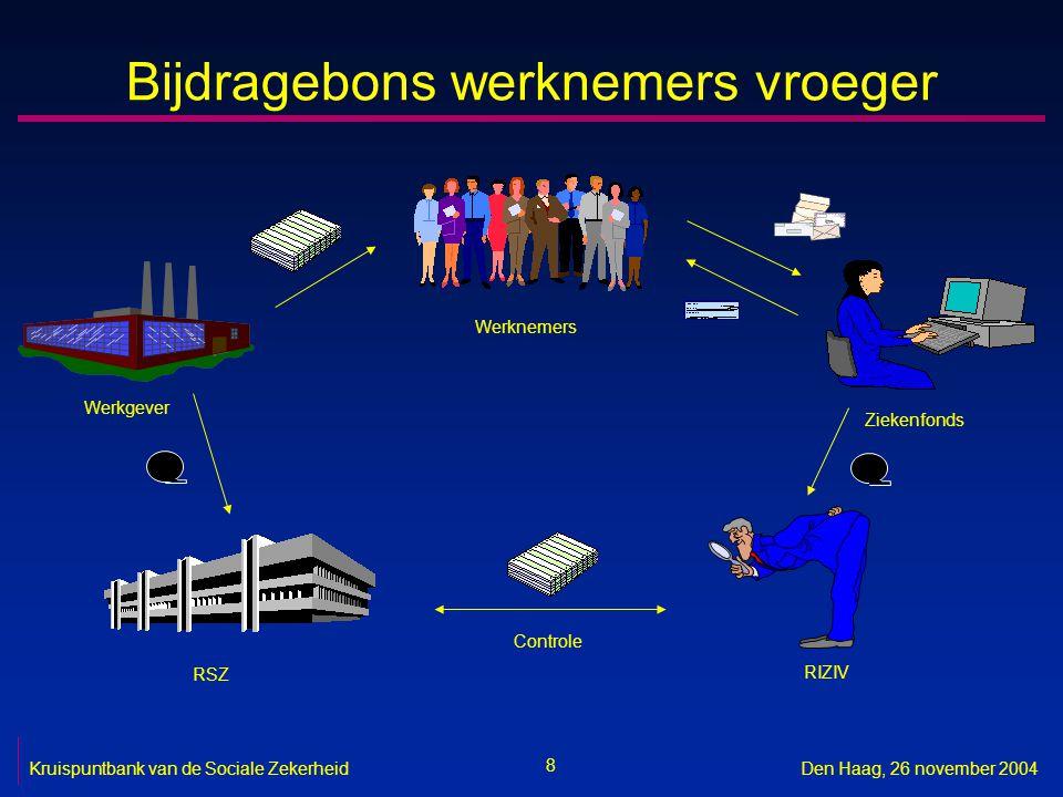 8 Kruispuntbank van de Sociale ZekerheidDen Haag, 26 november 2004 RSZ RIZIV Werkgever Werknemers Ziekenfonds Controle Bijdragebons werknemers vroeger