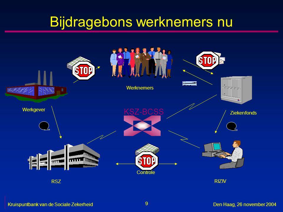 9 Kruispuntbank van de Sociale ZekerheidDen Haag, 26 november 2004 Werkgever Werknemers RSZ RIZIV Ziekenfonds Controle KSZ-BCSS Bijdragebons werknemers nu