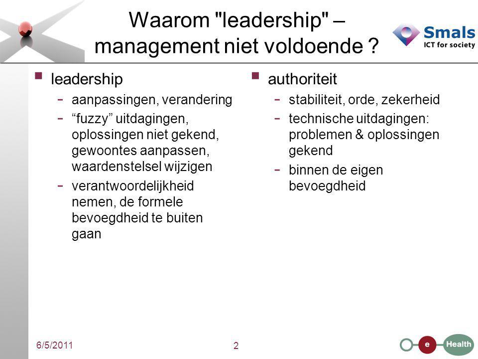 6/5/2011 3 Waarom leadership – management niet voldoende .