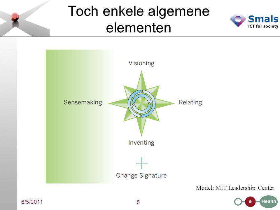 6/5/2011 5 Toch enkele algemene elementen Model: MIT Leadership Center