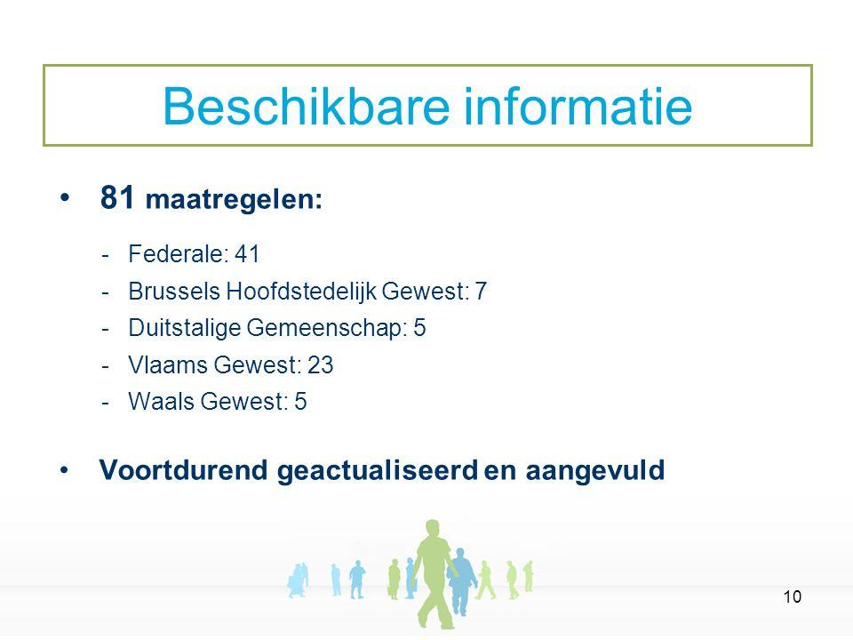 10 81 maatregelen:  Federale: 41  Brussels Hoofdstedelijk Gewest: 7  Duitstalige Gemeenschap: 5  Vlaams Gewest: 23  Waals Gewest: 5 Voortdurend geactualiseerd en aangevuld Beschikbare informatie