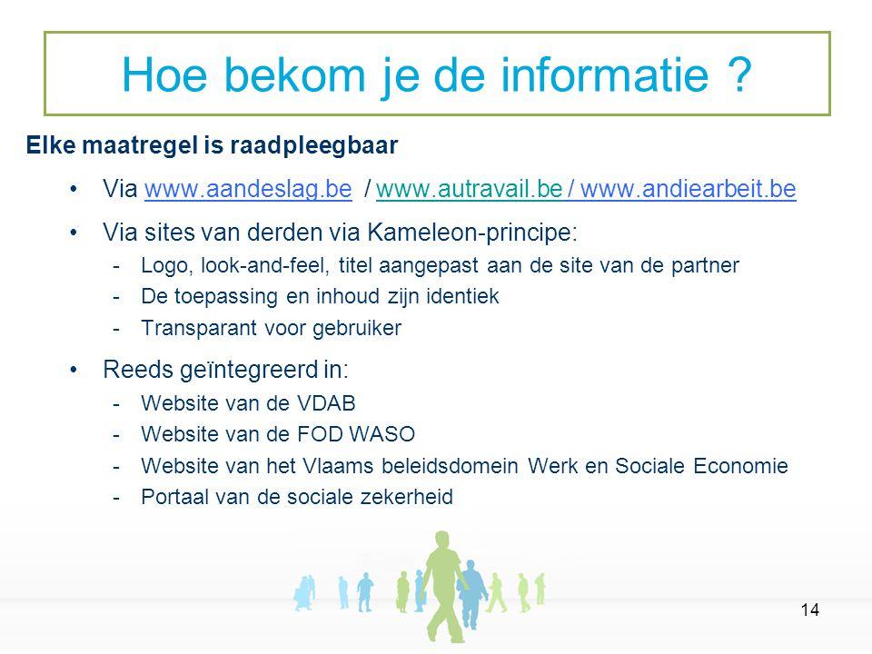14 Elke maatregel is raadpleegbaar Via www.aandeslag.be / www.autravail.be / www.andiearbeit.bewww.autravail.be Via sites van derden via Kameleon-principe:  Logo, look-and-feel, titel aangepast aan de site van de partner  De toepassing en inhoud zijn identiek  Transparant voor gebruiker Reeds geïntegreerd in:  Website van de VDAB  Website van de FOD WASO  Website van het Vlaams beleidsdomein Werk en Sociale Economie  Portaal van de sociale zekerheid Hoe bekom je de informatie