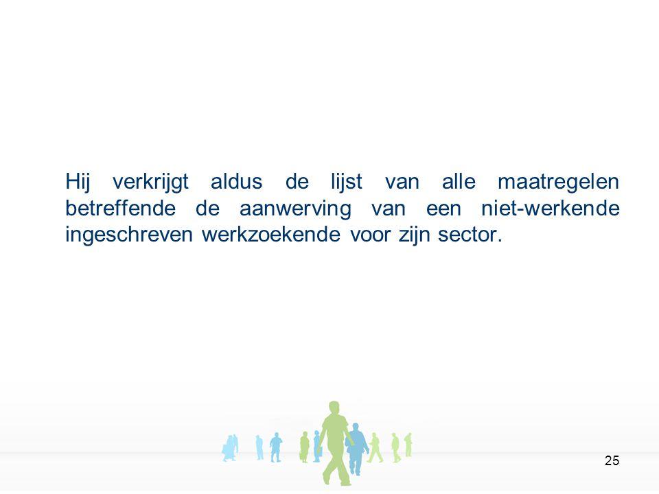 25 Hij verkrijgt aldus de lijst van alle maatregelen betreffende de aanwerving van een niet-werkende ingeschreven werkzoekende voor zijn sector.