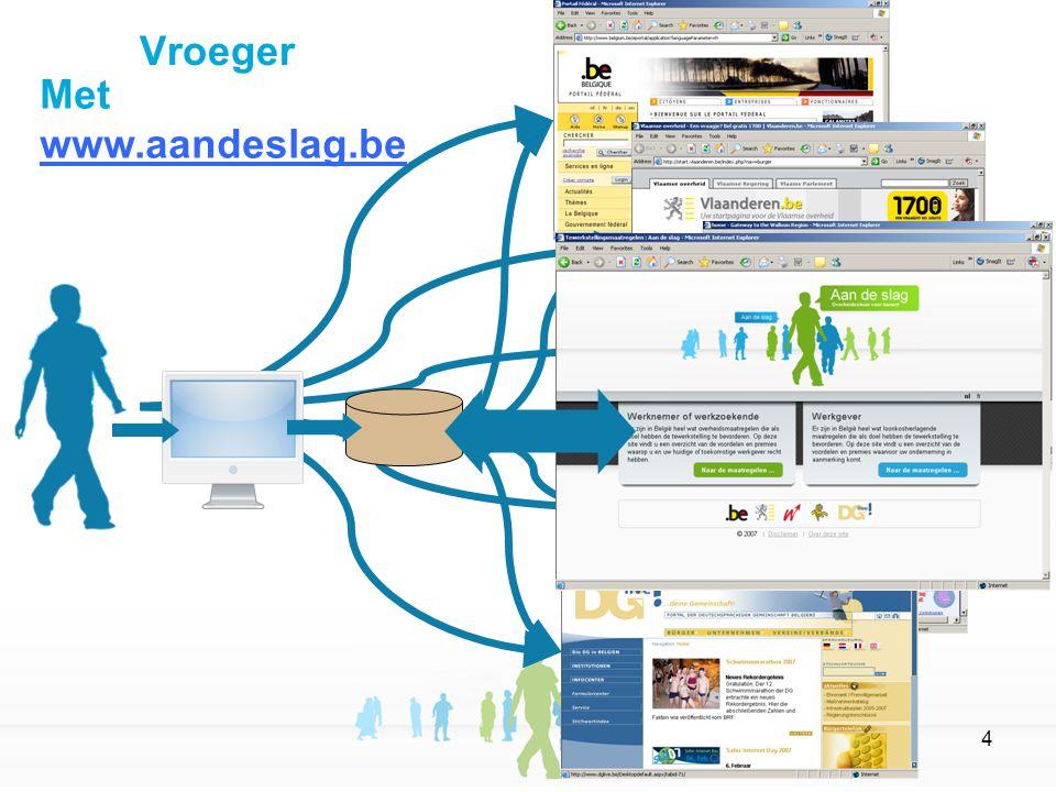 4 Met www.aandeslag.be Vroeger