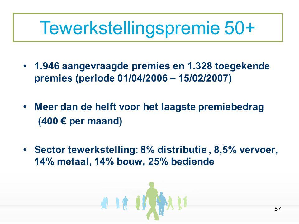 57 1.946 aangevraagde premies en 1.328 toegekende premies (periode 01/04/2006 – 15/02/2007) Meer dan de helft voor het laagste premiebedrag (400 € per maand) Sector tewerkstelling: 8% distributie, 8,5% vervoer, 14% metaal, 14% bouw, 25% bediende Tewerkstellingspremie 50+
