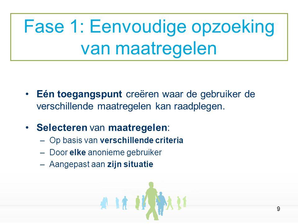 50 Minister Frank Vandenbroucke Minister van Werk, Onderwijs en Vorming van het Vlaamse Gewest