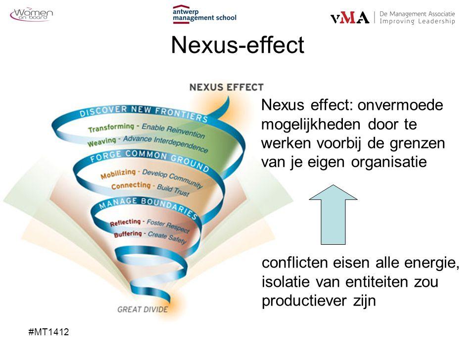 Nexus-effect conflicten eisen alle energie, isolatie van entiteiten zou productiever zijn Nexus effect: onvermoede mogelijkheden door te werken voorbij de grenzen van je eigen organisatie #MT1412