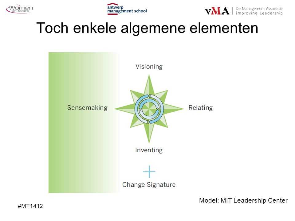 Toch enkele algemene elementen Model: MIT Leadership Center #MT1412