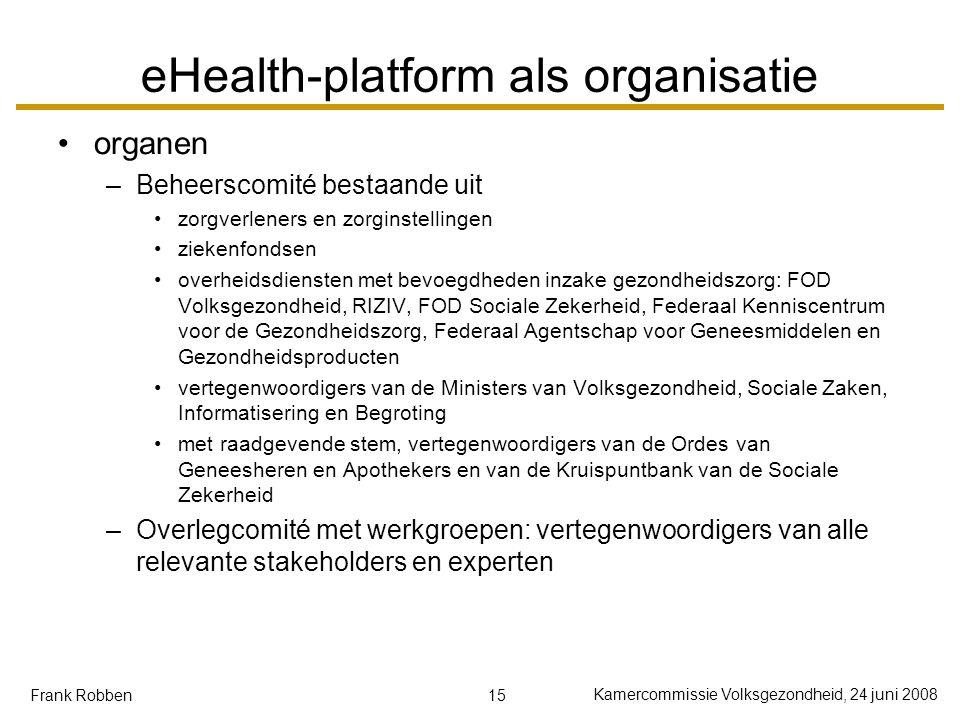 15 Kamercommissie Volksgezondheid, 24 juni 2008 Frank Robben eHealth-platform als organisatie organen –Beheerscomité bestaande uit zorgverleners en zo