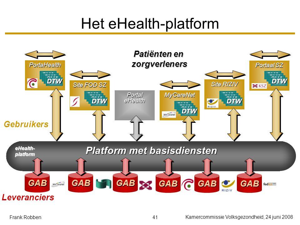 41 Kamercommissie Volksgezondheid, 24 juni 2008 Frank Robben Het eHealth-platform Patiënten en zorgverleners Platform met basisdiensten eHealth- platf