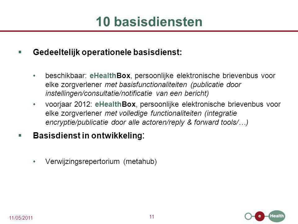 11 11/05/2011 10 basisdiensten  Gedeeltelijk operationele basisdienst: beschikbaar: eHealthBox, persoonlijke elektronische brievenbus voor elke zorgv