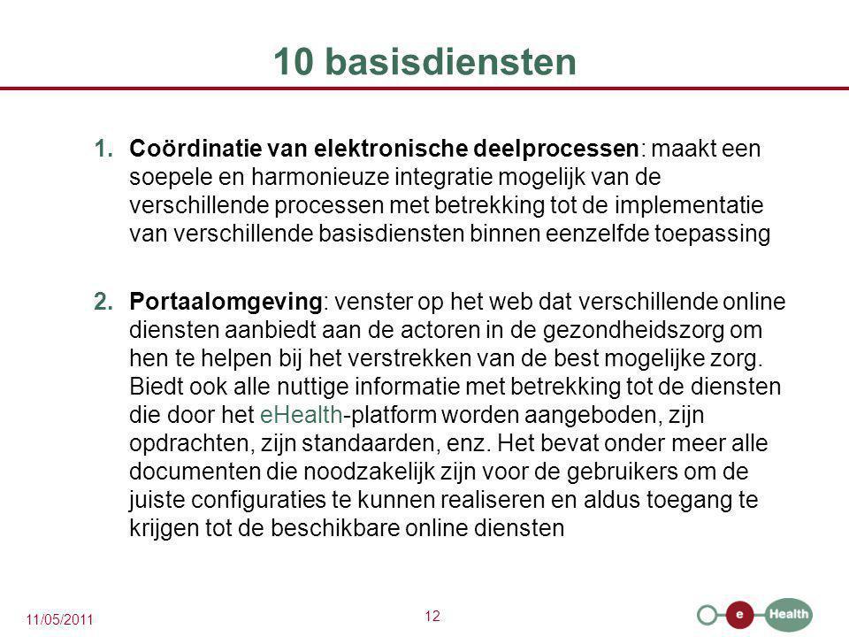 12 11/05/2011 10 basisdiensten 1.Coördinatie van elektronische deelprocessen: maakt een soepele en harmonieuze integratie mogelijk van de verschillend
