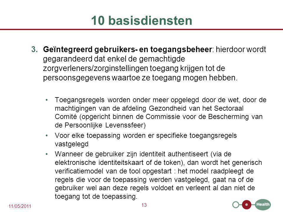 13 11/05/2011 10 basisdiensten 3.Geïntegreerd gebruikers- en toegangsbeheer: hierdoor wordt gegarandeerd dat enkel de gemachtigde zorgverleners/zorgin