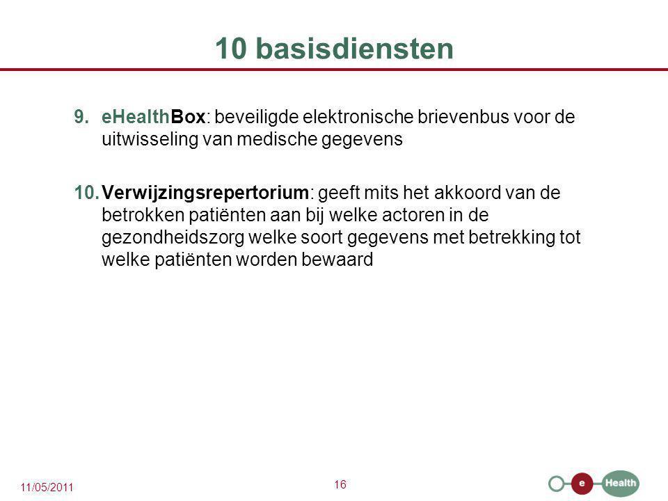 16 11/05/2011 10 basisdiensten 9.eHealthBox: beveiligde elektronische brievenbus voor de uitwisseling van medische gegevens 10.Verwijzingsrepertorium: