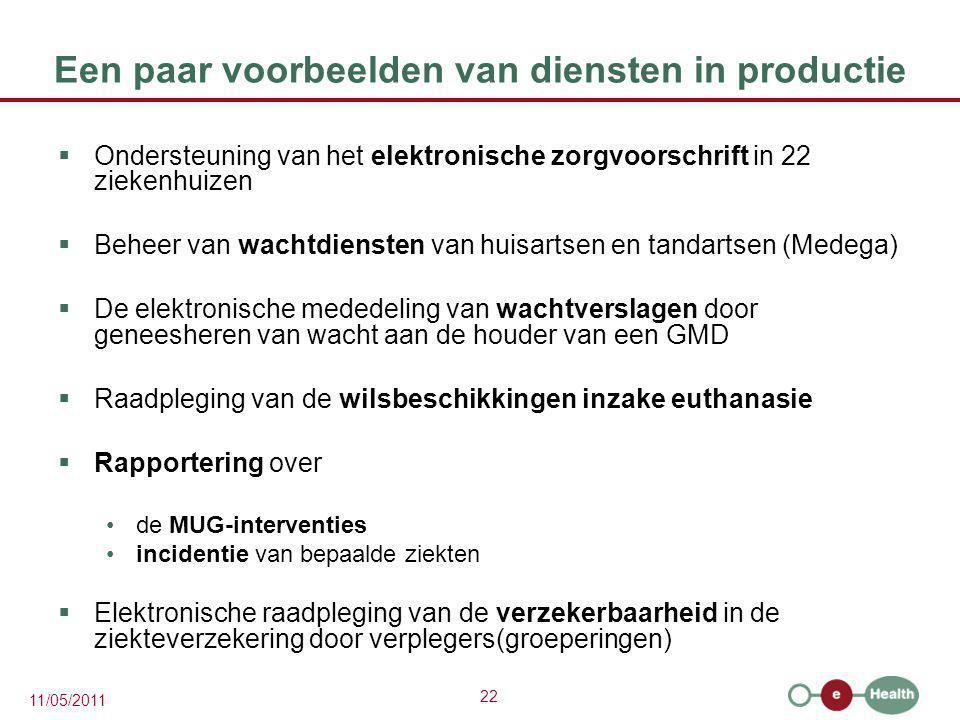22 11/05/2011 Een paar voorbeelden van diensten in productie  Ondersteuning van het elektronische zorgvoorschrift in 22 ziekenhuizen  Beheer van wac