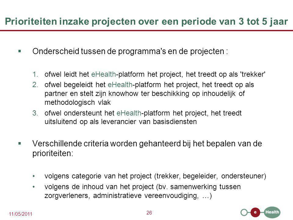 26 11/05/2011 Prioriteiten inzake projecten over een periode van 3 tot 5 jaar  Onderscheid tussen de programma's en de projecten : 1.ofwel leidt het
