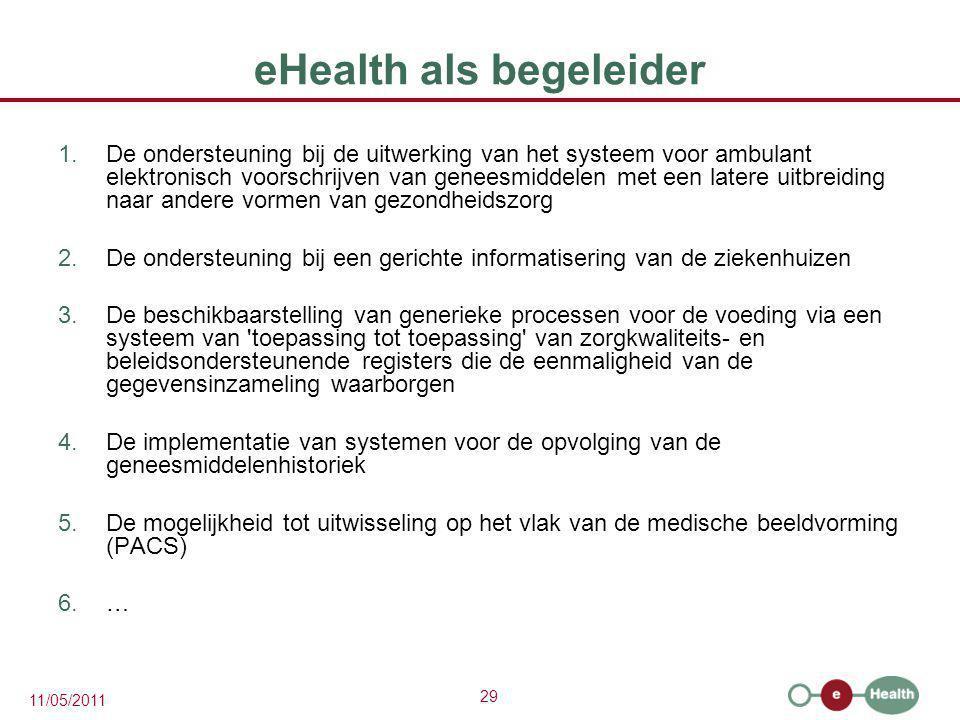 29 11/05/2011 eHealth als begeleider 1.De ondersteuning bij de uitwerking van het systeem voor ambulant elektronisch voorschrijven van geneesmiddelen