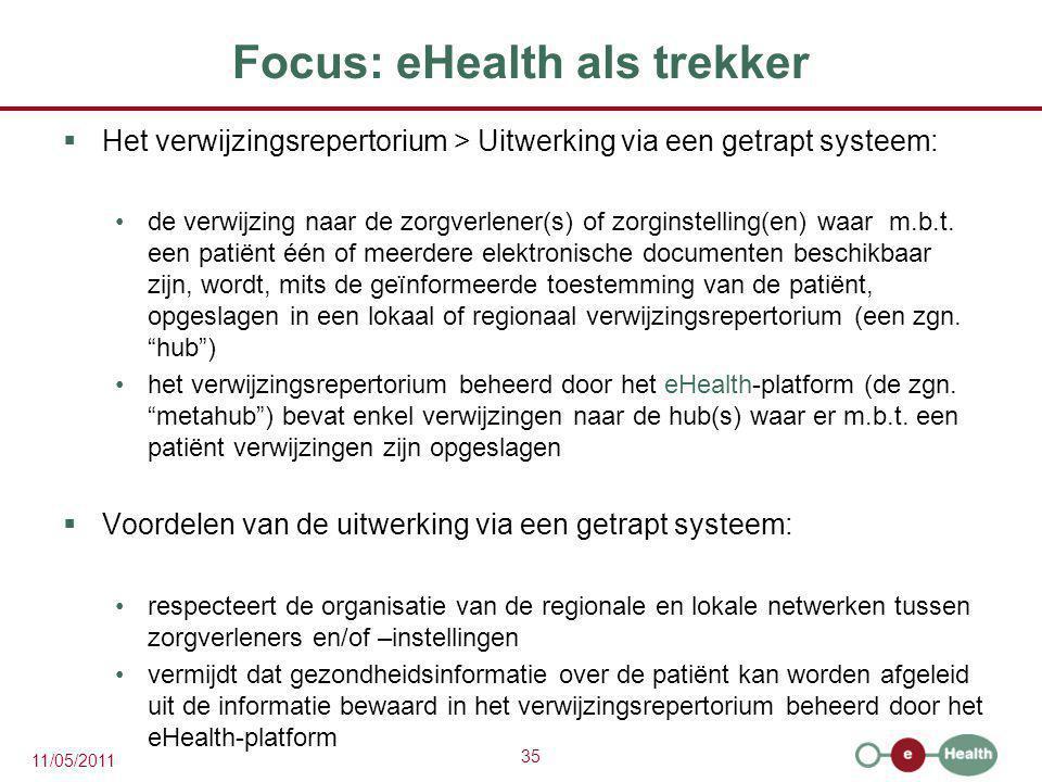 35 11/05/2011 Focus: eHealth als trekker  Het verwijzingsrepertorium > Uitwerking via een getrapt systeem: de verwijzing naar de zorgverlener(s) of z