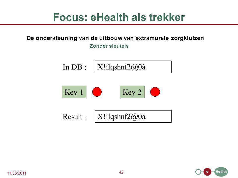 42 11/05/2011 X!ilqshnf2@0à Key 1Key 2 In DB : X!ilqshnf2@0à Result : Focus: eHealth als trekker De ondersteuning van de uitbouw van extramurale zorgk