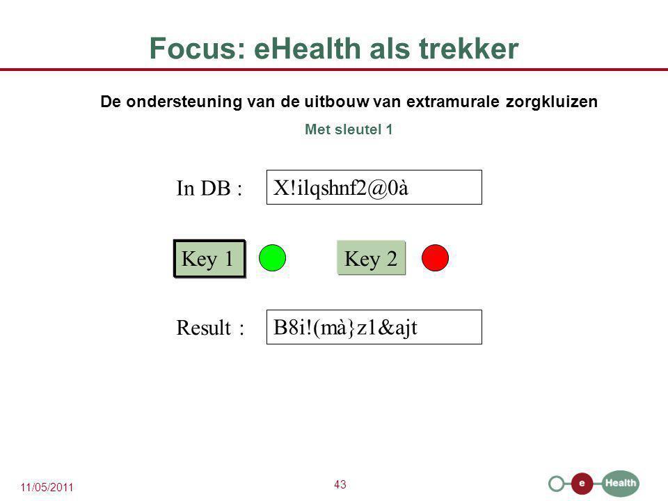 43 11/05/2011 Focus: eHealth als trekker X!ilqshnf2@0à Key 1 Key 2 In DB : B8i!(mà}z1&ajt Result : De ondersteuning van de uitbouw van extramurale zor