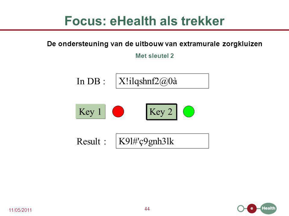 44 11/05/2011 Focus: eHealth als trekker X!ilqshnf2@0à Key 1 Key 2 In DB : K9l#'ç9gnh3lk Result : De ondersteuning van de uitbouw van extramurale zorg