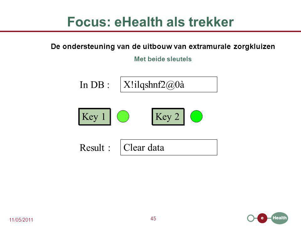 45 11/05/2011 Focus: eHealth als trekker X!ilqshnf2@0à Key 1Key 2 In DB : Clear data Result : De ondersteuning van de uitbouw van extramurale zorgklui