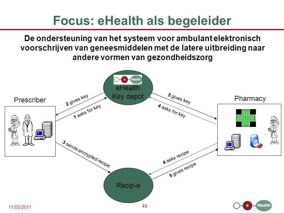 49 11/05/2011 Focus: eHealth als begeleider De ondersteuning van het systeem voor ambulant elektronisch voorschrijven van geneesmiddelen met de latere