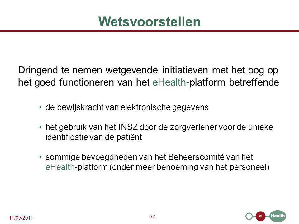 52 11/05/2011 Wetsvoorstellen Dringend te nemen wetgevende initiatieven met het oog op het goed functioneren van het eHealth-platform betreffende de b
