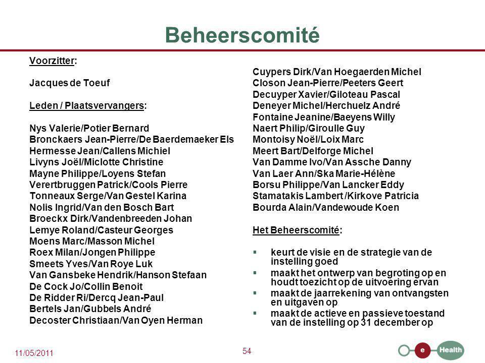 54 11/05/2011 Beheerscomité Voorzitter: Jacques de Toeuf Leden / Plaatsvervangers: Nys Valerie/Potier Bernard Bronckaers Jean-Pierre/De Baerdemaeker E
