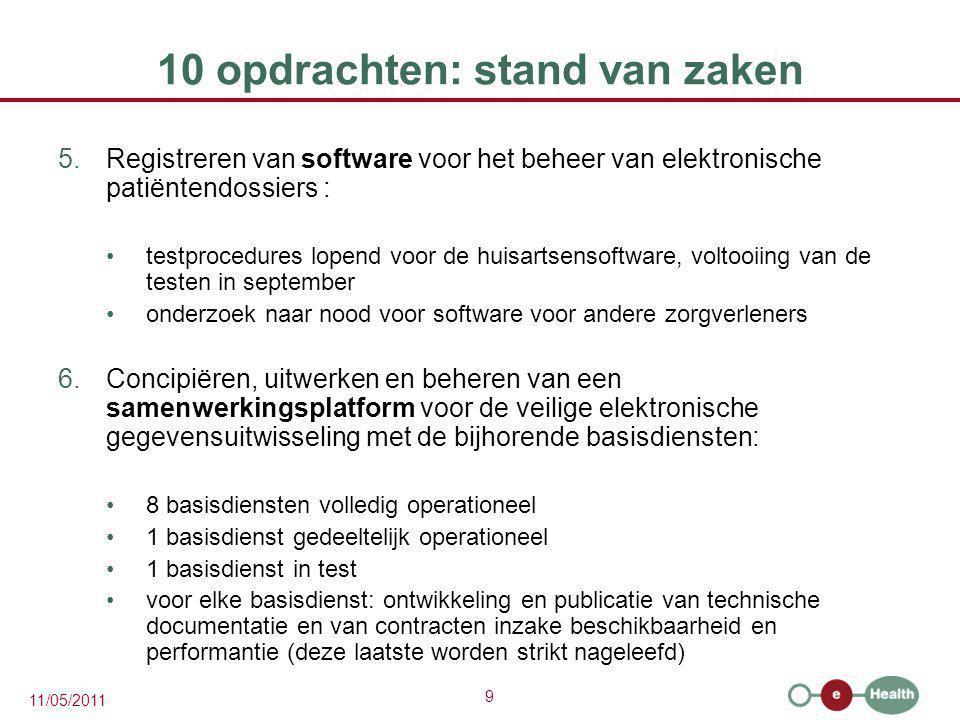 9 11/05/2011 10 opdrachten: stand van zaken 5.Registreren van software voor het beheer van elektronische patiëntendossiers : testprocedures lopend voo
