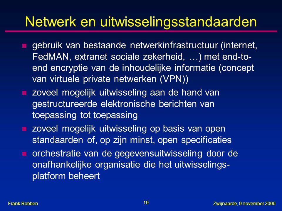 19 Zwijnaarde, 9 november 2006Frank Robben Netwerk en uitwisselingsstandaarden n gebruik van bestaande netwerkinfrastructuur (internet, FedMAN, extranet sociale zekerheid, …) met end-to- end encryptie van de inhoudelijke informatie (concept van virtuele private netwerken (VPN)) n zoveel mogelijk uitwisseling aan de hand van gestructureerde elektronische berichten van toepassing tot toepassing n zoveel mogelijk uitwisseling op basis van open standaarden of, op zijn minst, open specificaties n orchestratie van de gegevensuitwisseling door de onafhankelijke organisatie die het uitwisselings- platform beheert