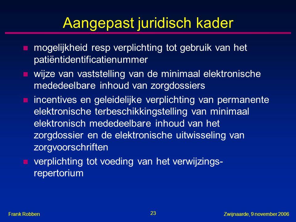 23 Zwijnaarde, 9 november 2006Frank Robben Aangepast juridisch kader n mogelijkheid resp verplichting tot gebruik van het patiëntidentificatienummer n