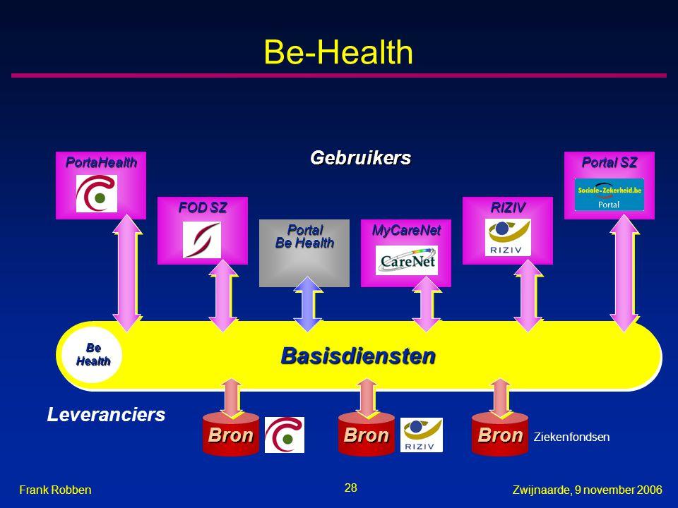 28 Zwijnaarde, 9 november 2006Frank Robben Be-HealthBasisdiensten Be Health BronBronBron Gebruikers Leveranciers Portal Be Health Portal Be Health Por