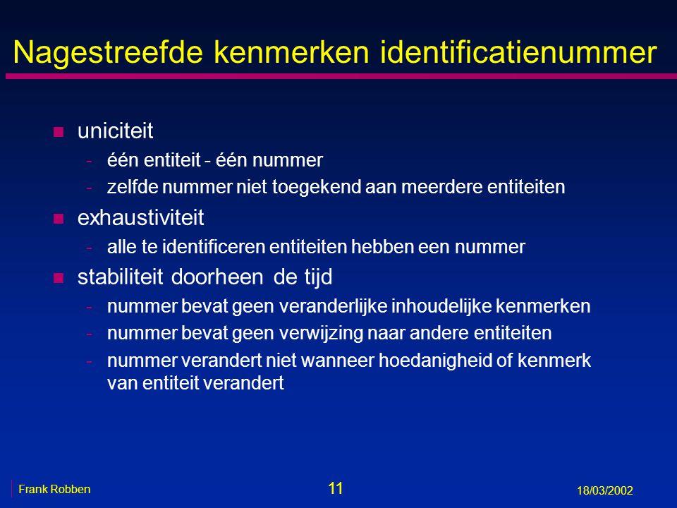 11 Frank Robben 18/03/2002 Nagestreefde kenmerken identificatienummer n uniciteit -één entiteit - één nummer -zelfde nummer niet toegekend aan meerdere entiteiten n exhaustiviteit -alle te identificeren entiteiten hebben een nummer n stabiliteit doorheen de tijd -nummer bevat geen veranderlijke inhoudelijke kenmerken -nummer bevat geen verwijzing naar andere entiteiten -nummer verandert niet wanneer hoedanigheid of kenmerk van entiteit verandert
